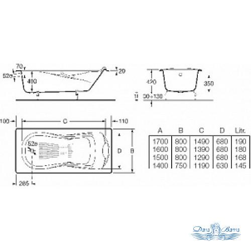 Чугунная ванна Roca Haiti 23307000R 160x80 с ручками